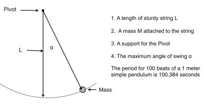 dwg of simple pedulum